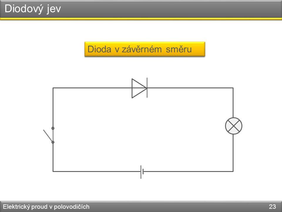 Diodový jev Elektrický proud v polovodičích 23 Dioda v propustném směru Dioda v závěrném směru