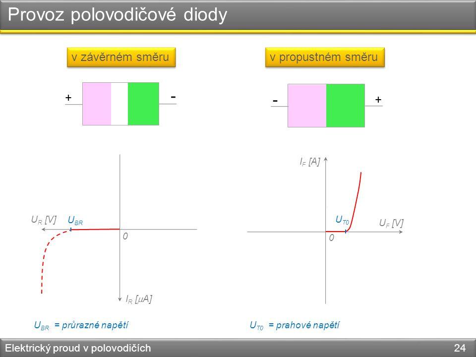 Provoz polovodičové diody Elektrický proud v polovodičích 24 + - + - v závěrném směru v propustném směru U R [V] I R [  A] 0 0 U F [V] I F [A] U BR U T0 U T0 = prahové napětíU BR = průrazné napětí