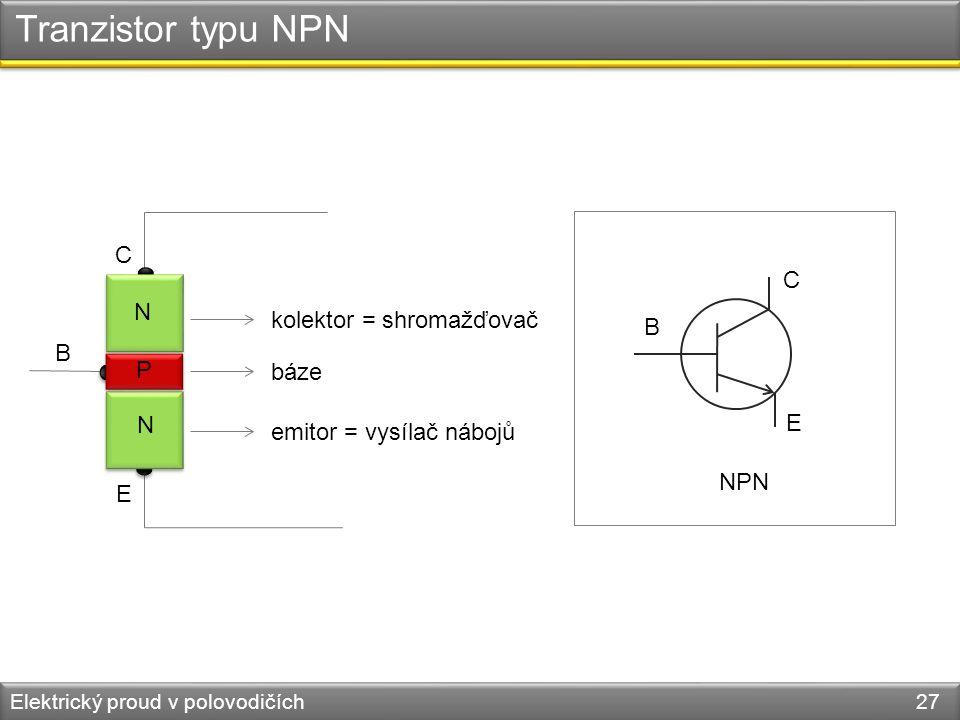 Tranzistor typu NPN Elektrický proud v polovodičích 27 N N P B C E NPN B C E kolektor = shromažďovač báze emitor = vysílač nábojů