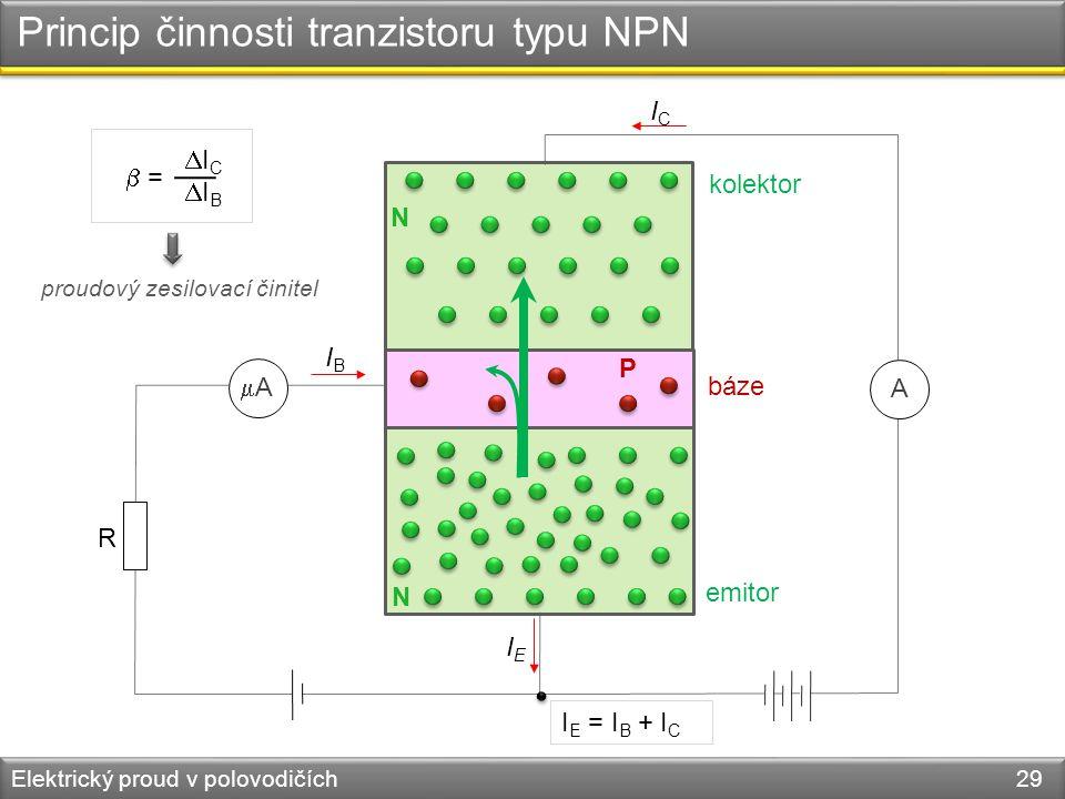 Princip činnosti tranzistoru typu NPN Elektrický proud v polovodičích 29 kolektor báze emitor R AA A N N P IBIB ICIC IEIE I E = I B + I C  = ICIBICIB proudový zesilovací činitel