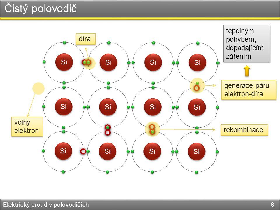 Čistý polovodič Elektrický proud v polovodičích 8 Si generace páru elektron-díra rekombinace díra volný elektron tepelným pohybem, dopadajícím zářením