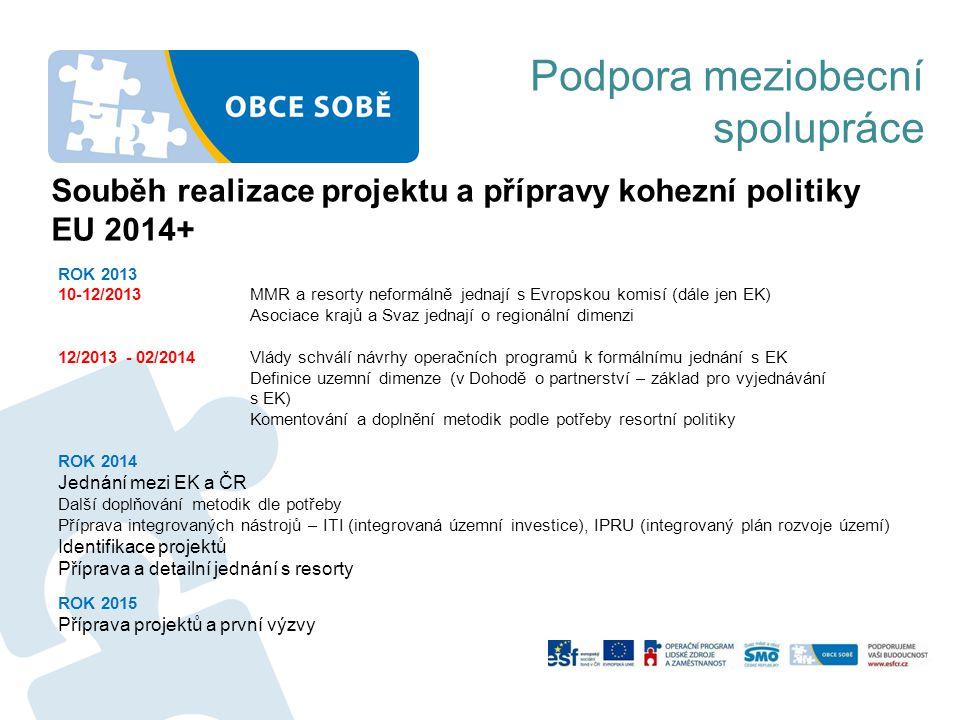 Souběh realizace projektu a přípravy kohezní politiky EU 2014+ ROK 2013 10-12/2013 MMR a resorty neformálně jednají s Evropskou komisí (dále jen EK) A