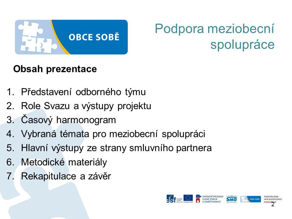 Metodické dokumenty, které budou poskytnuty obcím 1.Metodika podpory meziobecní spolupráce 2.Rámcová metodika pro tvorbu dokumentů 3.Metodika pro oblast předškolní výchovy a základního školství 4.Metodika pro oblast sociálních služeb 5.Metodika pro odpadové hospodářství 6.Metodické doporučení pro volitelné téma (včetně tématu aglomerace) 7.Metodika strategického řízení pro MOS 8.Metodika projektového řízení pro MOS Podpora meziobecní spolupráce k dispozici na dnešním setkání budou zaslány v elektronické podobě v souladu se smlouvou – do konce října nebo do 10 dnů od podpisu budou předány nejpozději na školení, která se uskuteční v prosinci a lednu