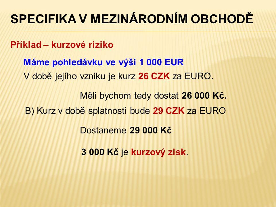 SPECIFIKA V MEZINÁRODNÍM OBCHODĚ V době jejího vzniku je kurz 26 CZK za EURO. Máme pohledávku ve výši 1 000 EUR Měli bychom tedy dostat 26 000 Kč. Pří