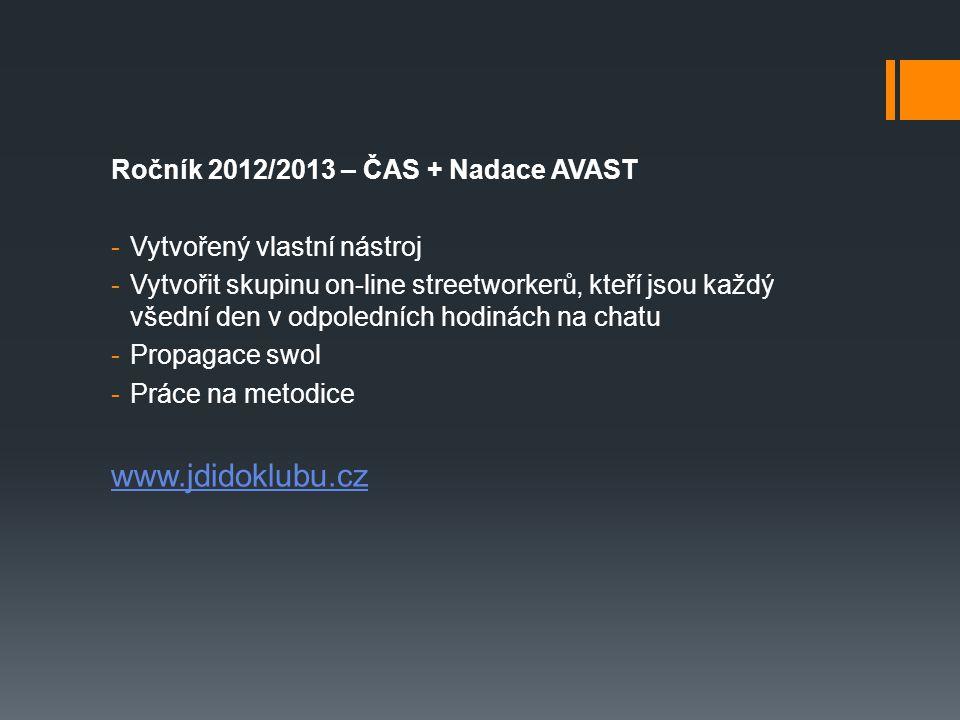 Ročník 2012/2013 – ČAS + Nadace AVAST -Vytvořený vlastní nástroj -Vytvořit skupinu on-line streetworkerů, kteří jsou každý všední den v odpoledních ho