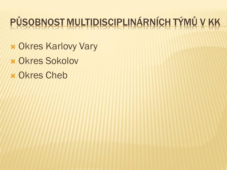  Okres Karlovy Vary  Okres Sokolov  Okres Cheb