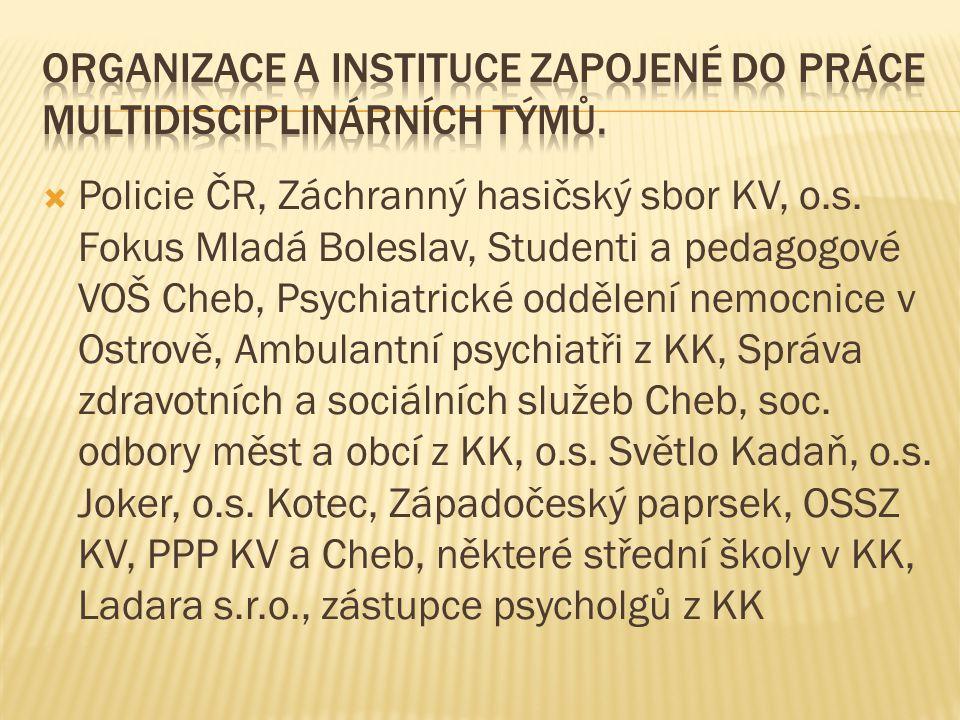  Policie ČR, Záchranný hasičský sbor KV, o.s. Fokus Mladá Boleslav, Studenti a pedagogové VOŠ Cheb, Psychiatrické oddělení nemocnice v Ostrově, Ambul