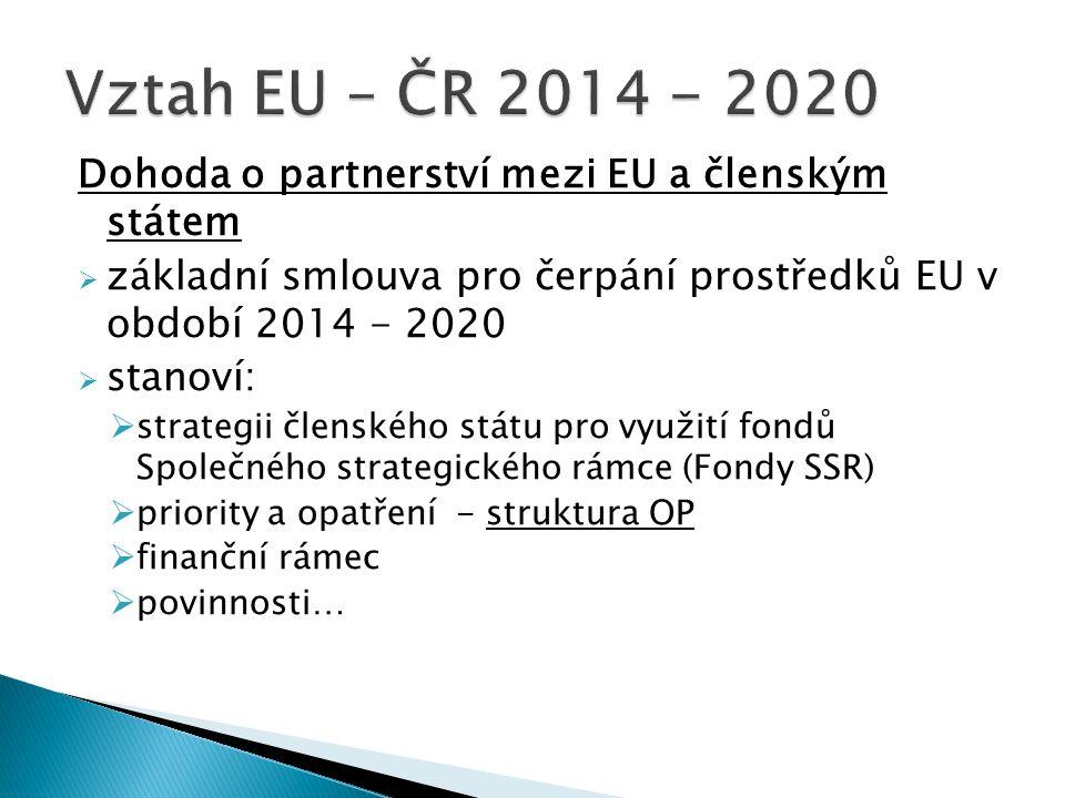 Dohoda o partnerství mezi EU a členským státem  základní smlouva pro čerpání prostředků EU v období 2014 - 2020  stanoví:  strategii členského stát
