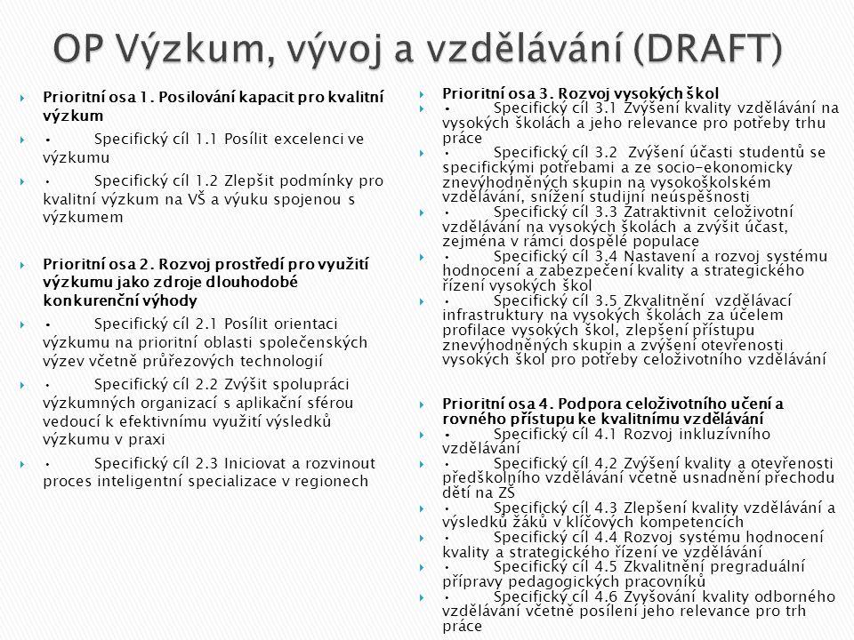 Prioritní osa 1. Posilování kapacit pro kvalitní výzkum  •Specifický cíl 1.1 Posílit excelenci ve výzkumu  •Specifický cíl 1.2 Zlepšit podmínky pr