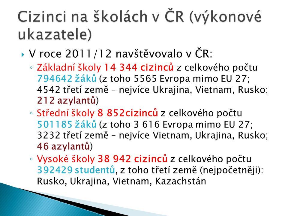  V roce 2011/12 navštěvovalo v ČR: ◦ Základní školy 14 344 cizinců z celkového počtu 794642 žáků (z toho 5565 Evropa mimo EU 27; 4542 třetí země – ne