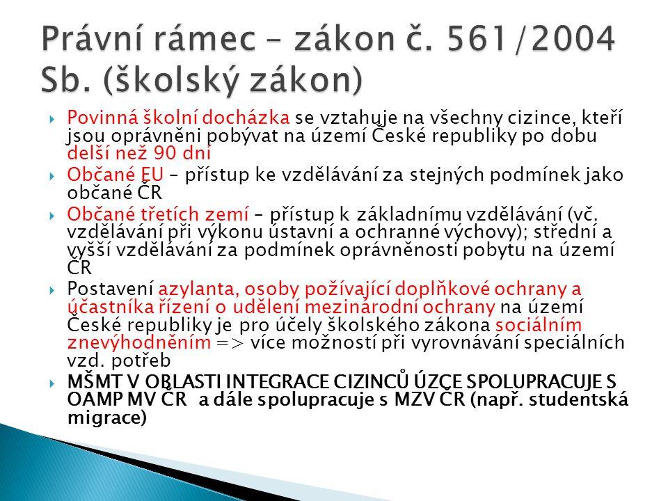  Povinná školní docházka se vztahuje na všechny cizince, kteří jsou oprávněni pobývat na území České republiky po dobu delší než 90 dní  Občané EU –