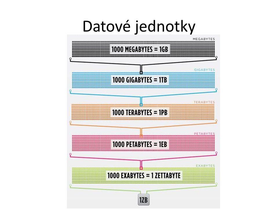 Datové jednotky