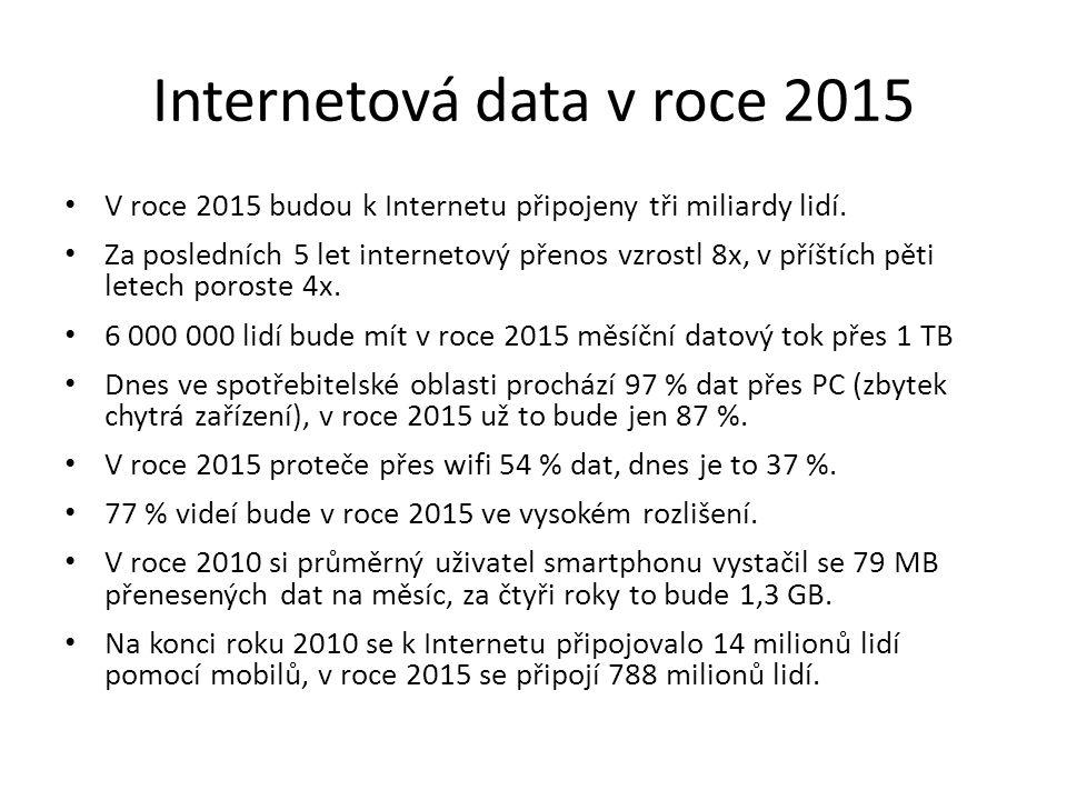 Internetová data v roce 2015 • V roce 2015 budou k Internetu připojeny tři miliardy lidí. • Za posledních 5 let internetový přenos vzrostl 8x, v příšt