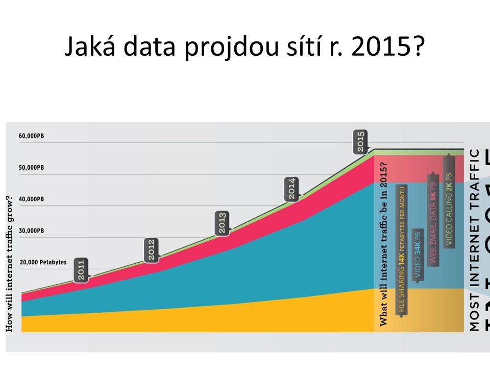 Jaká data projdou sítí r. 2015?