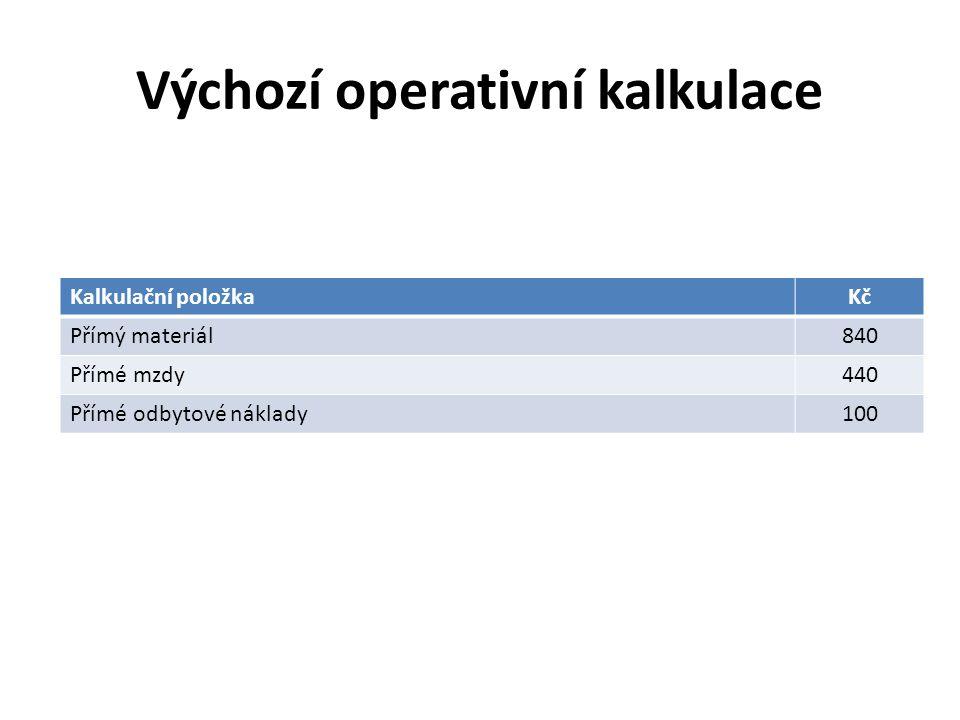 Výchozí operativní kalkulace Kalkulační položkaKč Přímý materiál840 Přímé mzdy440 Přímé odbytové náklady100