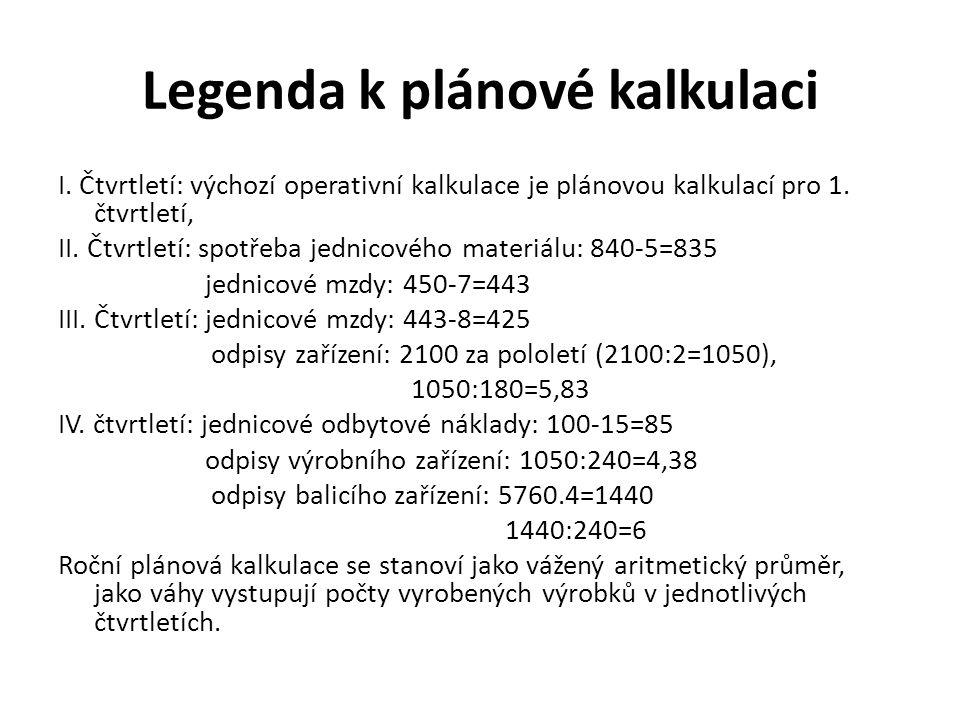 Legenda k plánové kalkulaci I. Čtvrtletí: výchozí operativní kalkulace je plánovou kalkulací pro 1. čtvrtletí, II. Čtvrtletí: spotřeba jednicového mat