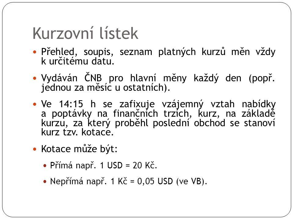 Kurzovní lístek  Přehled, soupis, seznam platných kurzů měn vždy k určitému datu.  Vydáván ČNB pro hlavní měny každý den (popř. jednou za měsíc u os