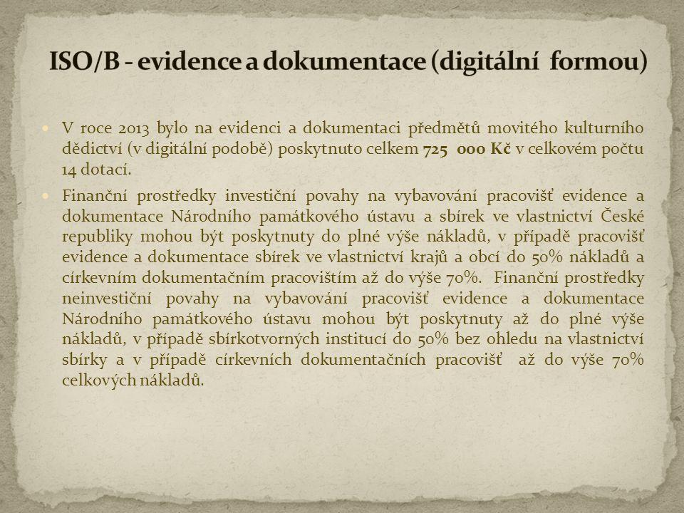  V roce 2013 bylo na evidenci a dokumentaci předmětů movitého kulturního dědictví (v digitální podobě) poskytnuto celkem 725 000 Kč v celkovém počtu