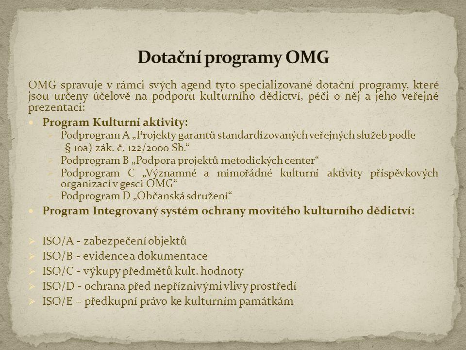 OMG spravuje v rámci svých agend tyto specializované dotační programy, které jsou určeny účelově na podporu kulturního dědictví, péči o něj a jeho veř