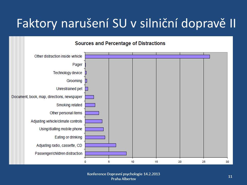 Faktory narušení SU v silniční dopravě II Konference Dopravní psychologie 14.2.2013 Praha Albertov 11