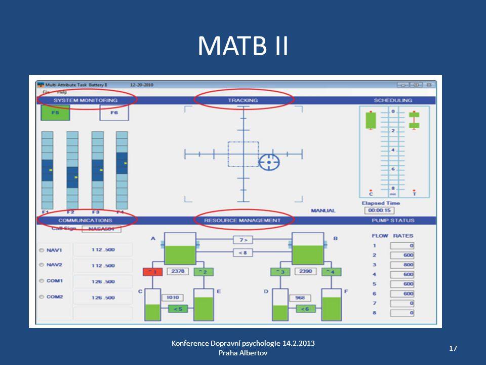 MATB II Konference Dopravní psychologie 14.2.2013 Praha Albertov 17