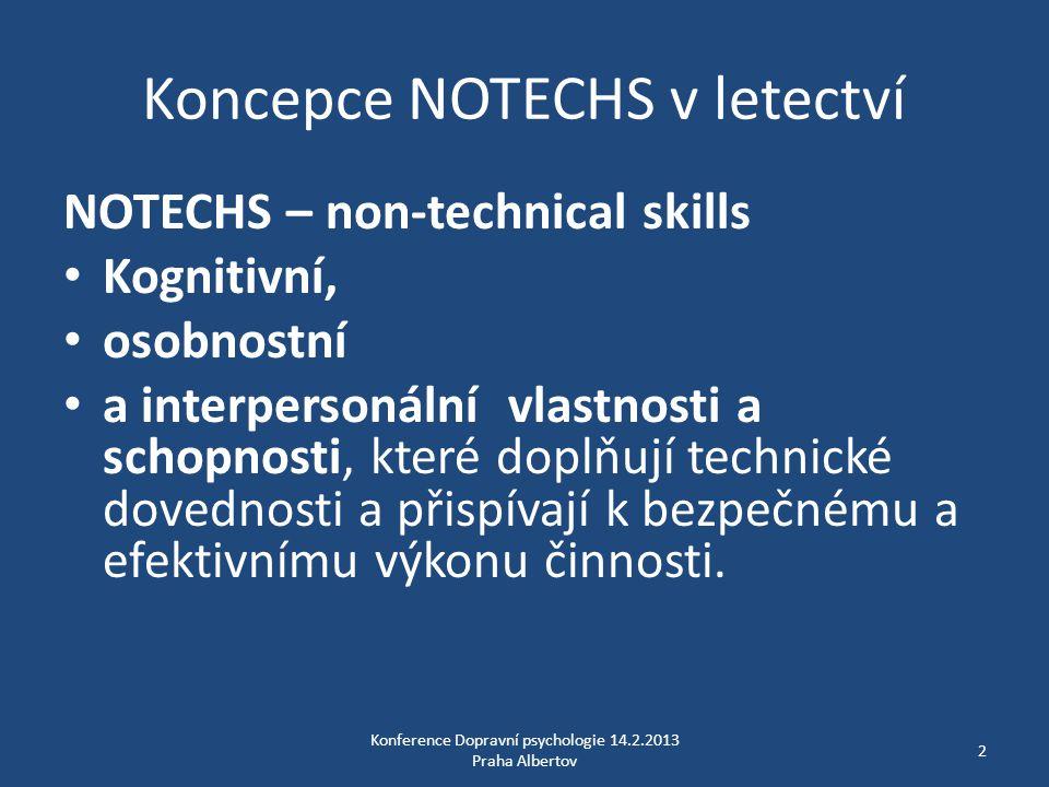 Koncepce NOTECHS v letectví NOTECHS – non-technical skills • Kognitivní, • osobnostní • a interpersonální vlastnosti a schopnosti, které doplňují tech