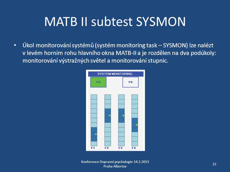 MATB II subtest SYSMON • Úkol monitorování systémů (systém monitoring task – SYSMON) lze nalézt v levém horním rohu hlavního okna MATB-II a je rozděle