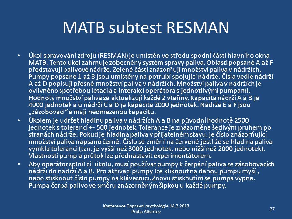 MATB subtest RESMAN • Úkol spravování zdrojů (RESMAN) je umístěn ve středu spodní části hlavního okna MATB. Tento úkol zahrnuje zobecněný systém správ