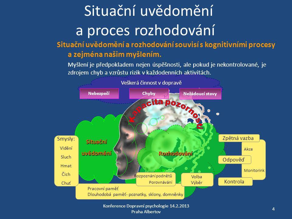 Veškerá činnost v dopravě Situační uvědomění a proces rozhodování Situační uvědomění a rozhodování souvisí s kognitivními procesy a zejména našim myšl