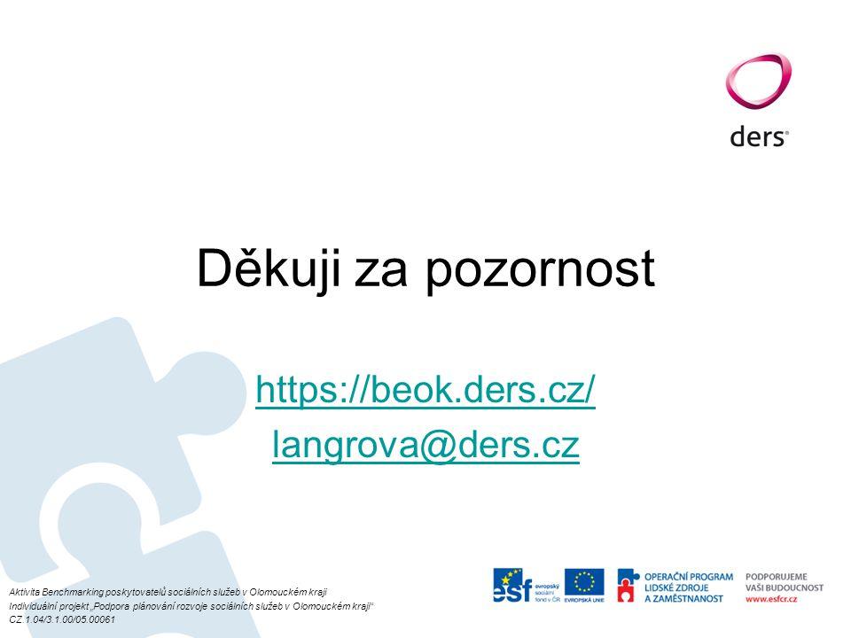 Děkuji za pozornost https://beok.ders.cz/ langrova@ders.cz Aktivita Benchmarking poskytovatelů sociálních služeb v Olomouckém kraji Individuální proje