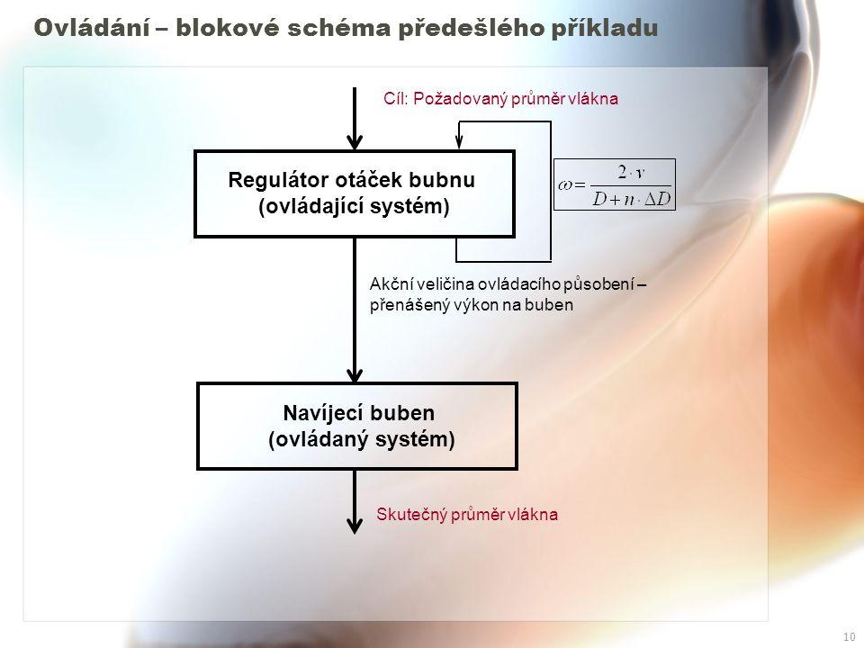 10 Ovládání – blokové schéma předešlého příkladu Regulátor otáček bubnu (ovládající systém) Akční veličina ovládacího působení – přenášený výkon na buben Navíjecí buben (ovládaný systém) Cíl: Požadovaný průměr vlákna Skutečný průměr vlákna