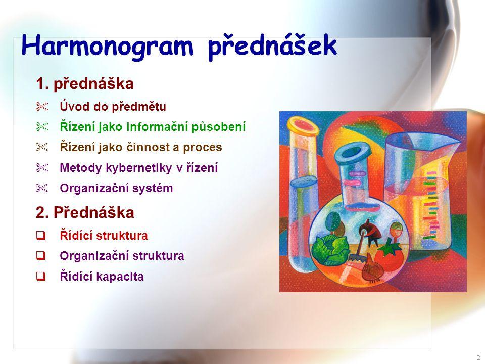 2 Harmonogram přednášek 1.