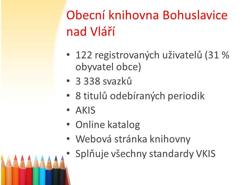 Vybrané ukazatele 2009 -2011 * k 20.11.