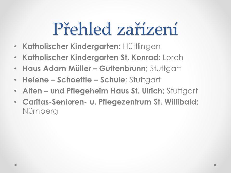 Přehled zařízení • Katholischer Kindergarten ; Hüttlingen • Katholischer Kindergarten St. Konrad ; Lorch • Haus Adam Müller – Guttenbrunn ; Stuttgart