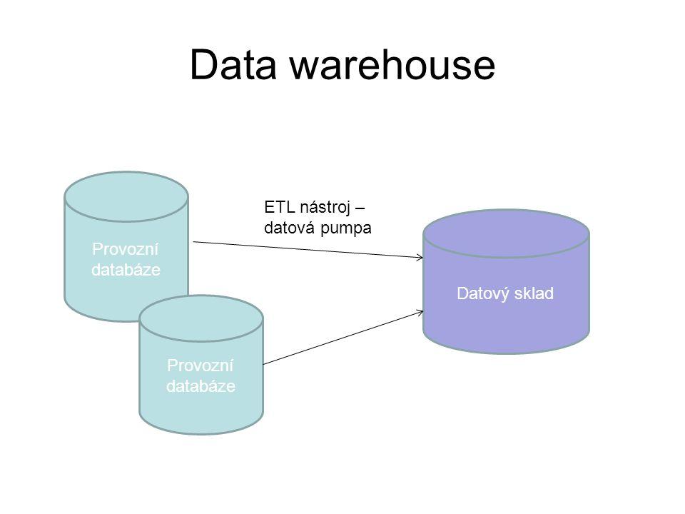 Data warehouse Provozní databáze Provozní databáze Datový sklad ETL nástroj – datová pumpa