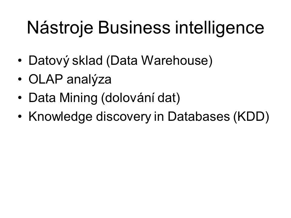 Kategorie úloh Data Mining •Klasifikace – bude produkt úspěšný.