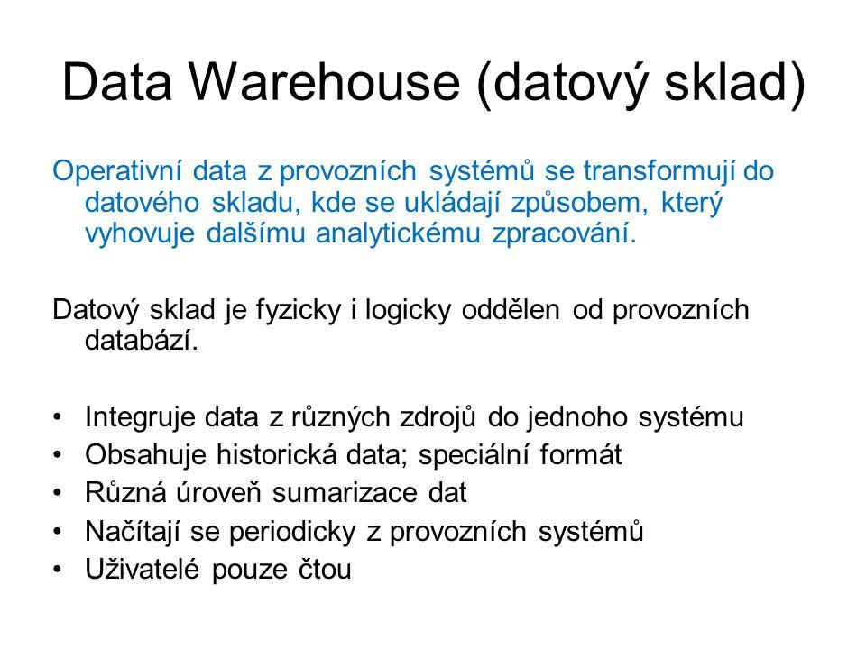 Data Warehouse (datový sklad) Operativní data z provozních systémů se transformují do datového skladu, kde se ukládají způsobem, který vyhovuje dalším