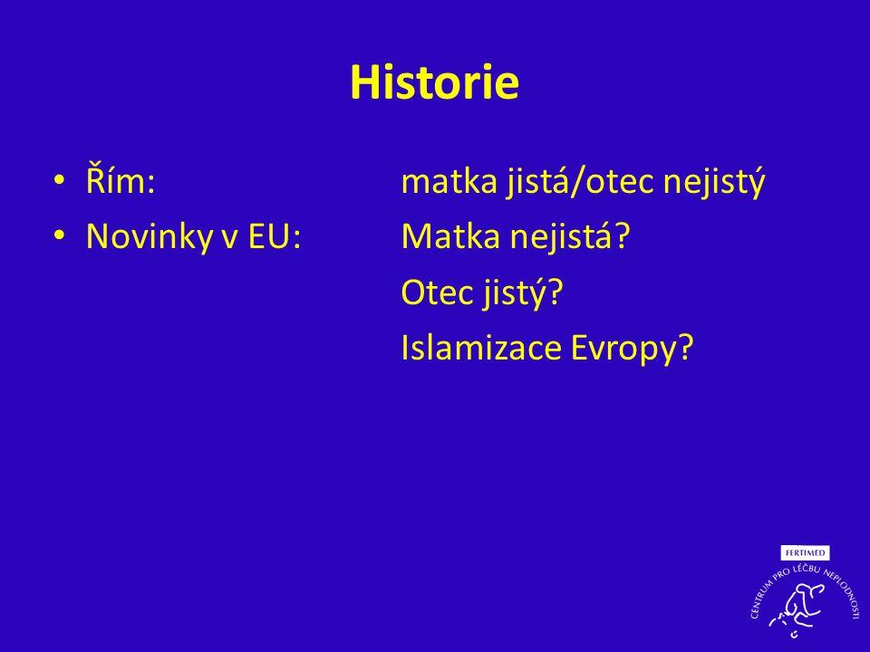 Historie • Řím: matka jistá/otec nejistý • Novinky v EU:Matka nejistá? Otec jistý? Islamizace Evropy?