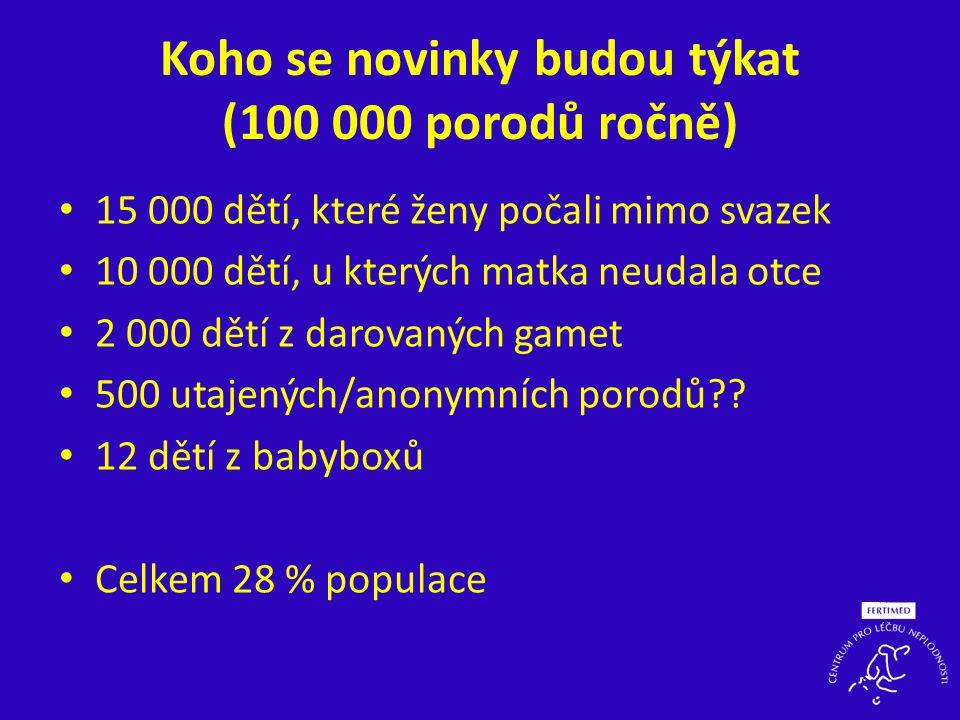Koho se novinky budou týkat (100 000 porodů ročně) • 15 000 dětí, které ženy počali mimo svazek • 10 000 dětí, u kterých matka neudala otce • 2 000 dě