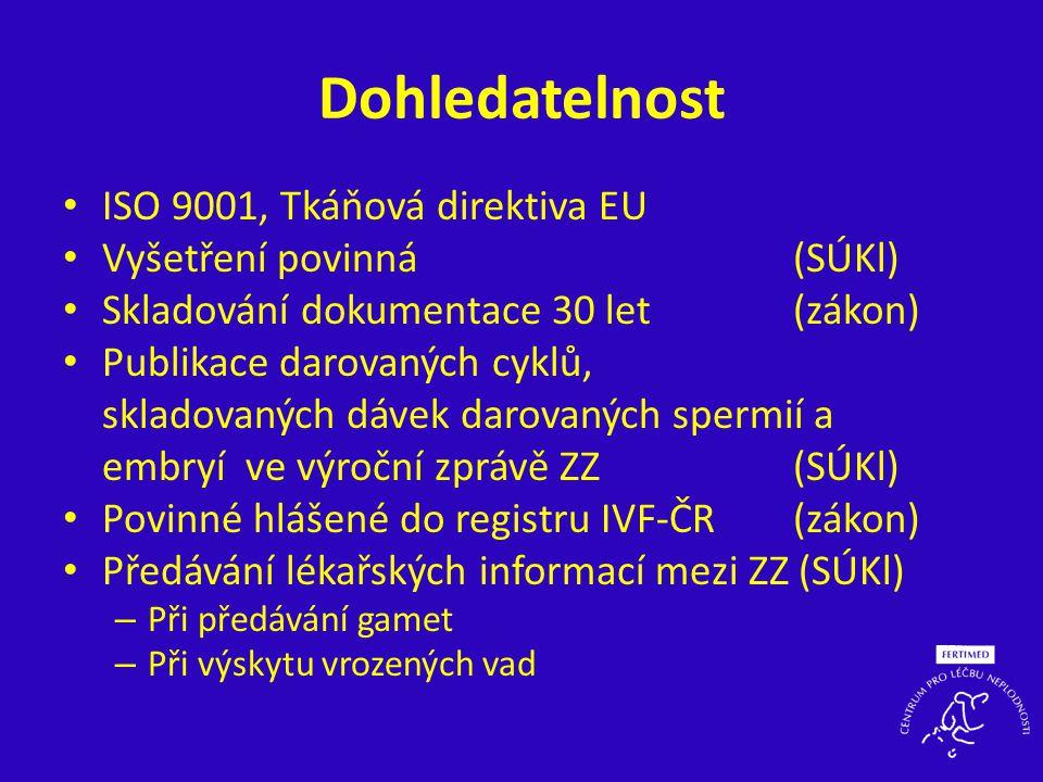 Výpočet pravděpodobnosti setkání ½ sourozenců • 1 dárce, 10 dětí (5 hochů, 5 děvčat) • Region: • Olomoucko1:1 miliardě (1,18x10 -9 ) • Morava1: 28 trilionům (2,8x10 -11 ) • 1 chasník-promiskuit, 10 dětí (5+5) • Region: 5 vesnic, 10 000 obyvatel • 1:1 milionu (1:1x10 -6 ) • Zdroj: E Tkadlec, Fertimed/UP Olomouc