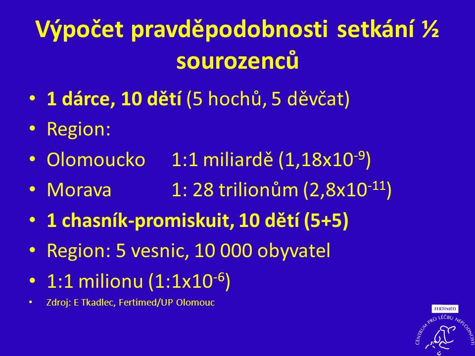 Výpočet pravděpodobnosti setkání ½ sourozenců • 1 dárce, 10 dětí (5 hochů, 5 děvčat) • Region: • Olomoucko1:1 miliardě (1,18x10 -9 ) • Morava1: 28 tri