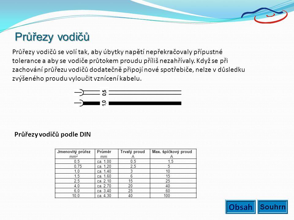 Průřezy vodičů Jmenovitý průřez mm 2 Průměr mm Trvalý proud A Max. špičkový proud A 0,5ca. 1,00 0,5 1,5 0,75ca. 1,20 2,5 5 1,0ca. 1,40 3 10 1,5ca. 1,6