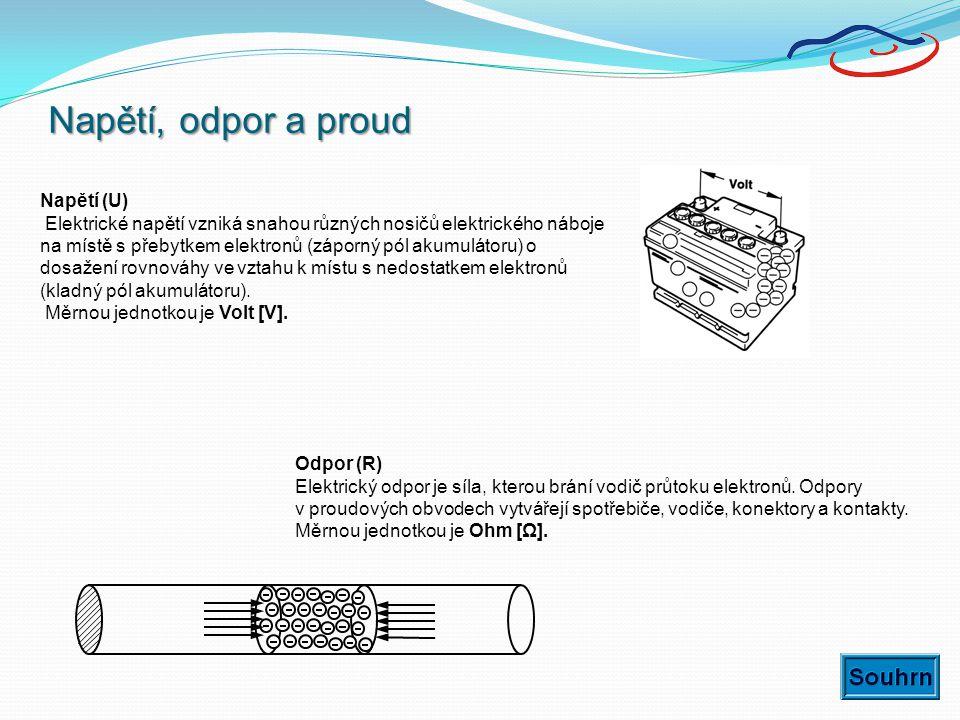 Napětí, odpor a proud Napětí (U) Elektrické napětí vzniká snahou různých nosičů elektrického náboje na místě s přebytkem elektronů (záporný pól akumul