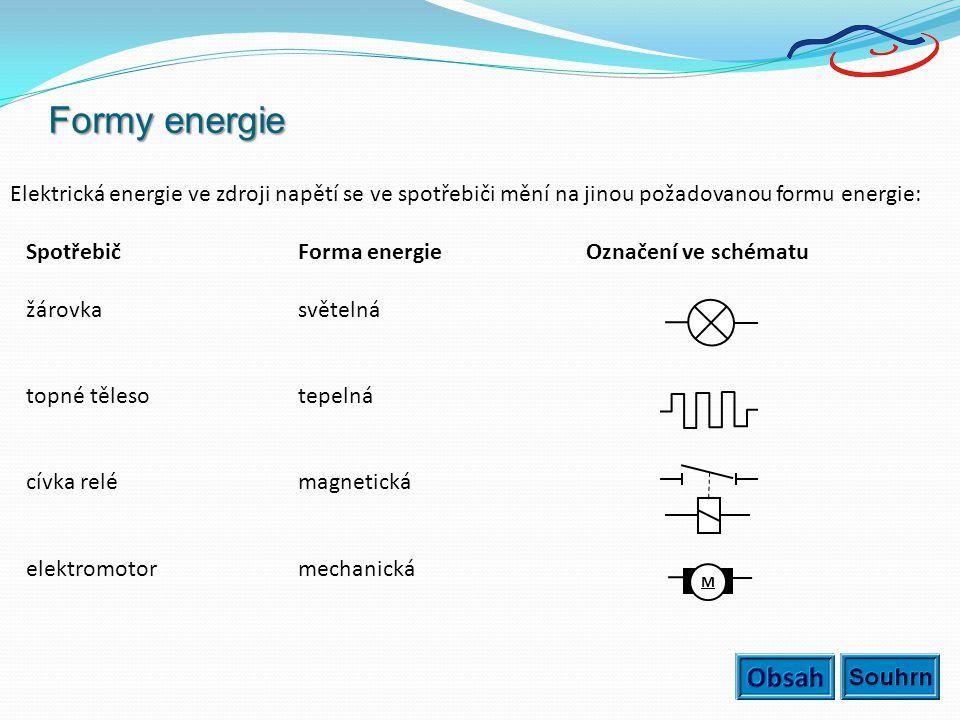 Elektrická energie ve zdroji napětí se ve spotřebiči mění na jinou požadovanou formu energie: SpotřebičForma energieOznačení ve schématu žárovkasvětel