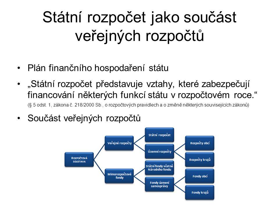 """Státní rozpočet jako součást veřejných rozpočtů •Plán finančního hospodaření státu •""""Státní rozpočet představuje vztahy, které zabezpečují financování"""