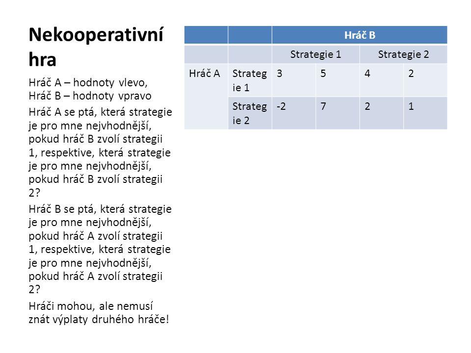Nekooperativní hra Hráč B Strategie 1Strategie 2 Hráč AStrateg ie 1 3542 Strateg ie 2 -2721 Hráč A – hodnoty vlevo, Hráč B – hodnoty vpravo Hráč A se