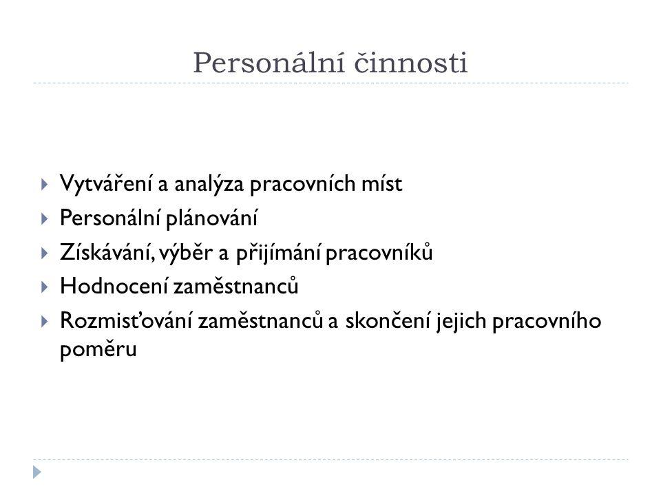 Personální činnosti  Vytváření a analýza pracovních míst  Personální plánování  Získávání, výběr a přijímání pracovníků  Hodnocení zaměstnanců  R