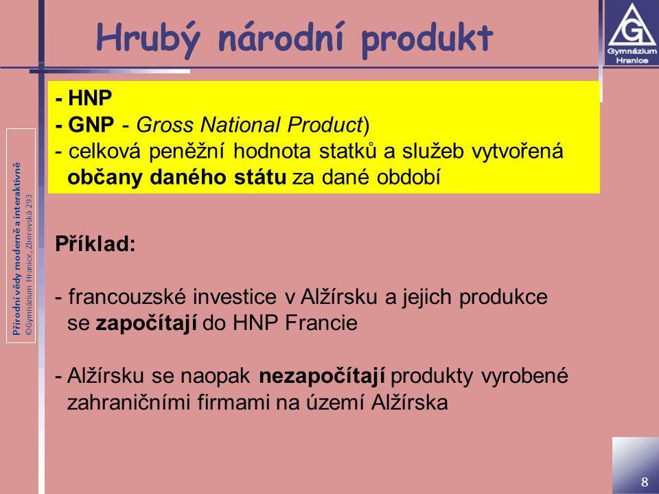 Přírodní vědy moderně a interaktivně ©Gymnázium Hranice, Zborovská 293 Hrubý národní produkt - HNP - GNP - Gross National Product) - celková peněžní h