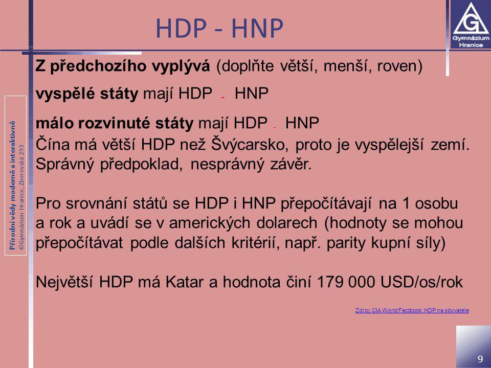 Přírodní vědy moderně a interaktivně ©Gymnázium Hranice, Zborovská 293 HDP - HNP Z předchozího vyplývá (doplňte větší, menší, roven) vyspělé státy maj