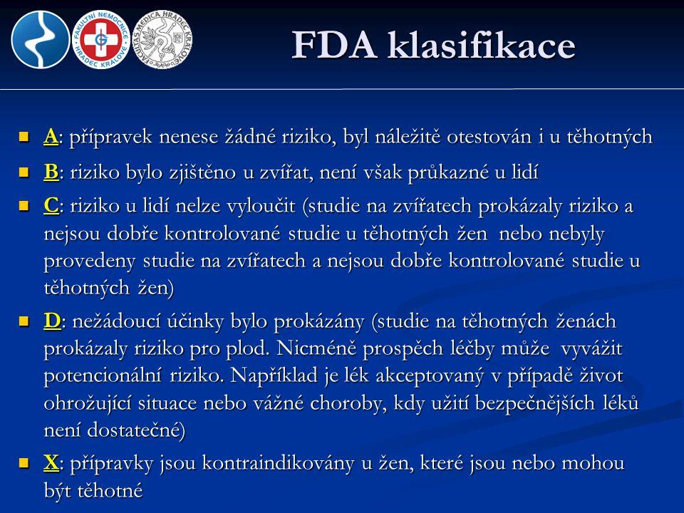 FDA klasifikace  A: přípravek nenese žádné riziko, byl náležitě otestován i u těhotných  B: riziko bylo zjištěno u zvířat, není však průkazné u lidí